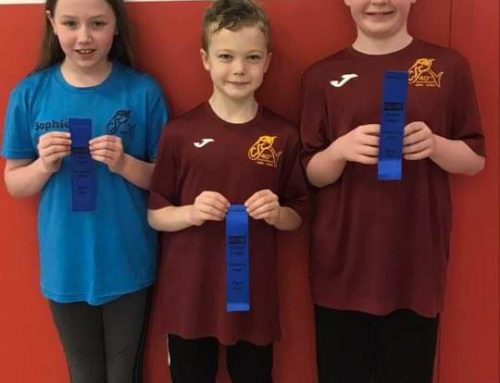 Fife Novice & Leagues Round 2 –  March